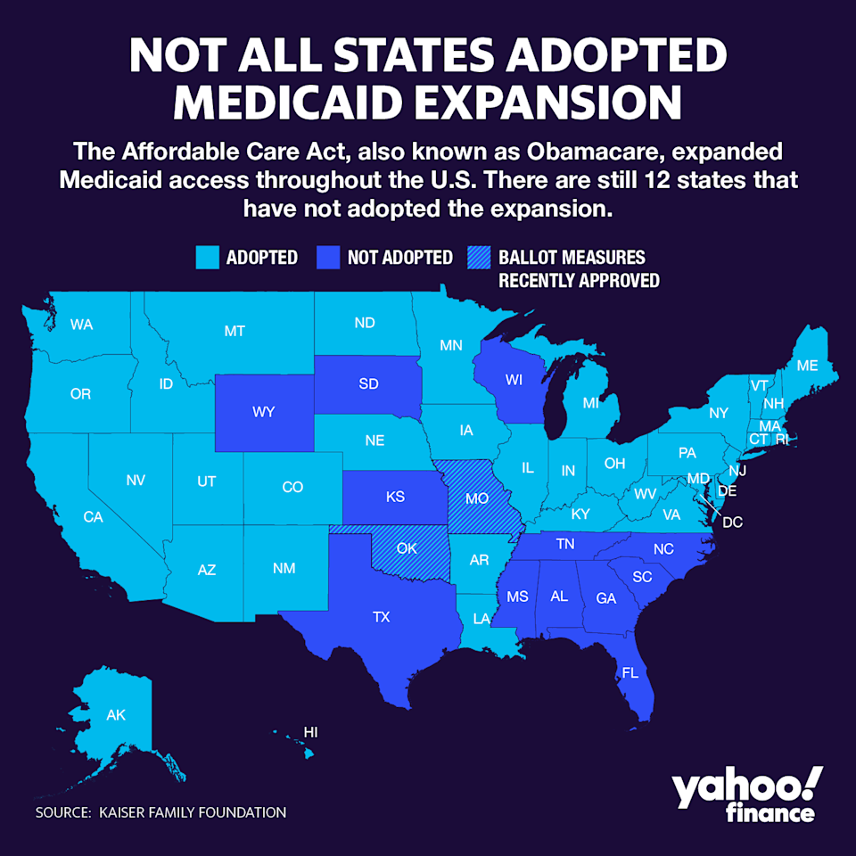 Oklahoma and Missouri recently approved ballot measures to expand Medicaid. (Graphic: David Foster/Yahoo Finance)