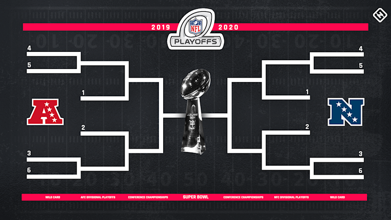 nfc playoff picture 2020