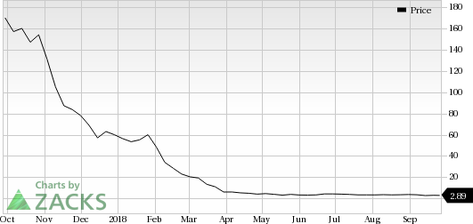 Neovasc (NVCN) saw a big move last session, as its shares jumped more than 7% on the day, amid huge volumes.
