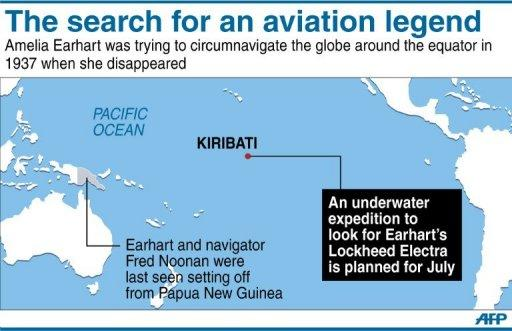 Graphic on the search for aviation legend Amelia Earhart's plane