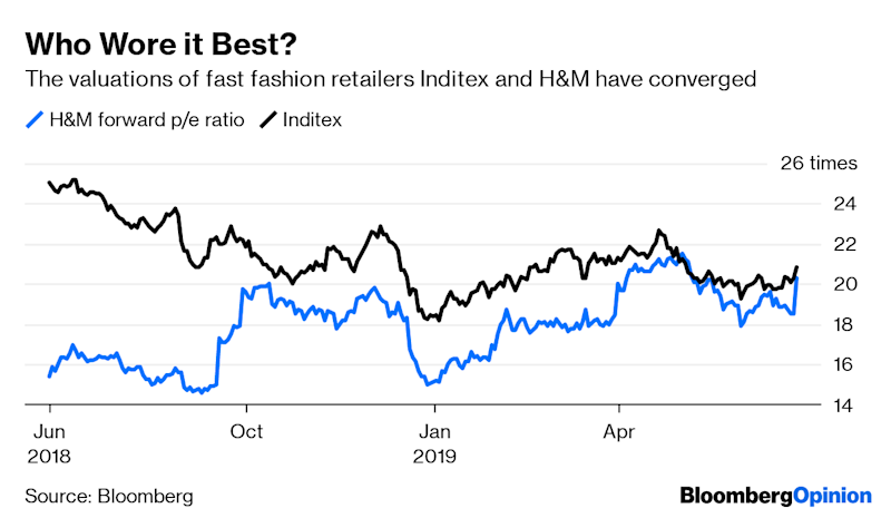 H&M's Unwanted Jumpsuits Can Bask in a Heatwave