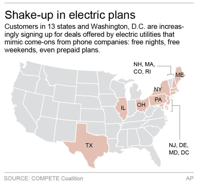 Map shows states that have at least partly deregulated their electricity markets; 2c x 3 inches; 96.3 mm x 76 mm;
