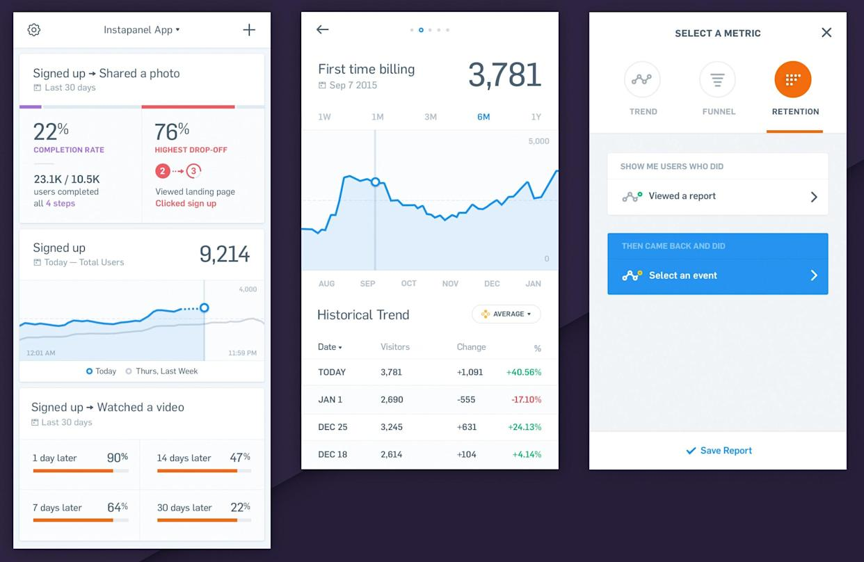 """Mobile dashboard design by <a href=""""https://dribbble.com/shots/2491183-Mixpanel-iOS-iPhone-App"""" rel=""""nofollow noopener"""" target=""""_blank"""" data-ylk=""""slk:Mason Yarnell"""" class=""""link rapid-noclick-resp"""">Mason Yarnell</a> for Mixpanel"""