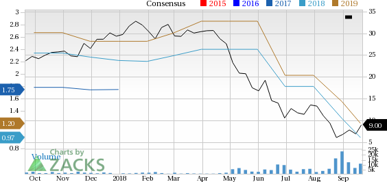 Grupo Supervielle (SUPV) has witnessed a significant price decline in the past four weeks, and is seeing negative earnings estimate revisions as well.