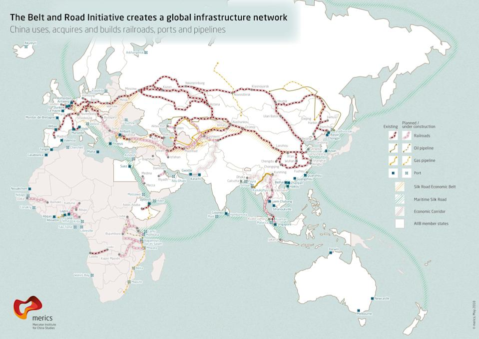 The map here from July 2018 shows railroad, pipeline and port projects across Asia. China has been ramping up deals with many more countries, the latest being Italy which is not seen on this map. (Source: MERICS)