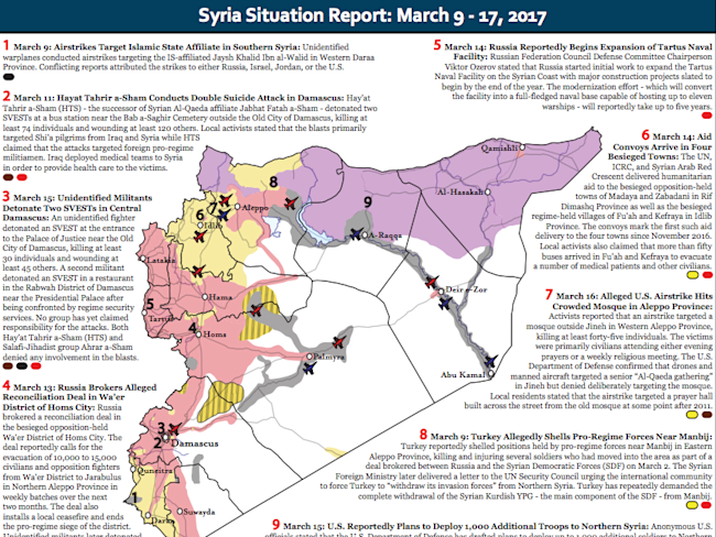 Syria map march 2017