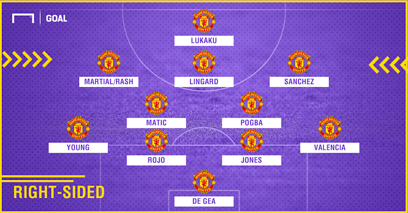 Alexis Sanchez Manchester United formation right