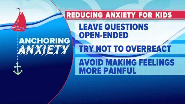 PHOTO: Parenting expert Rachel Simmons shared some tips with 'Good Morning America' on how to avoid letting your anxiety rub off onto your children. (ABC)