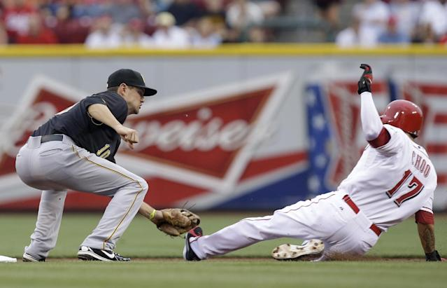 Pittsburgh Pirates shortstop Jordy Mercer, left, tags out Cincinnati Reds' Shin-Soo Choo, right, who was trying to steal second base in the first inning of a baseball game, Monday, June 17, 2013, in Cincinnati. (AP Photo/Al Behrman)