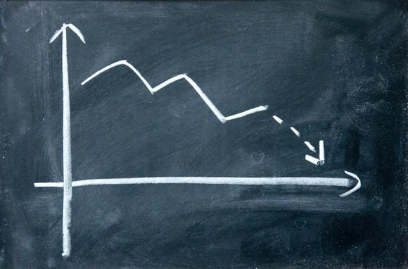 A chart with a negative slope drawn on a chalkboard.