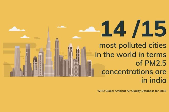 Don't let air pollution rule your life, it's time YOU made the rules for healthy living