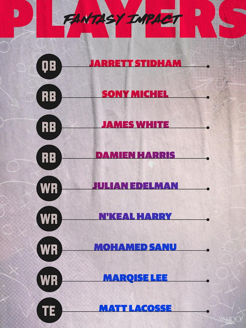 New England Patriots 2020 projected depth chart.