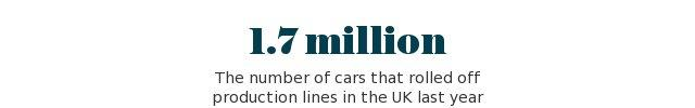 The number of cars that rolled off production lines in the UK last year