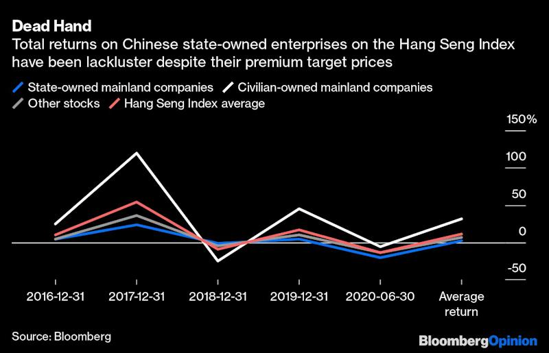 Hong KongBrokers Are Already Reading From Beijing's Script