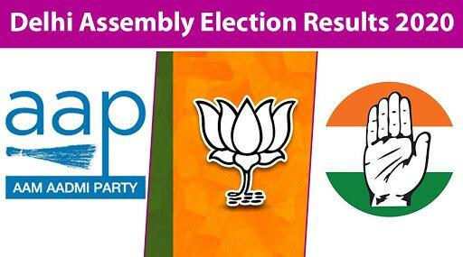 Delhi Assembly Election Results 2020 Winners' List Live Updates: Check Constituency-Wise And Party-Wise Names of Winning MLAs of AAP, BJP, Congress