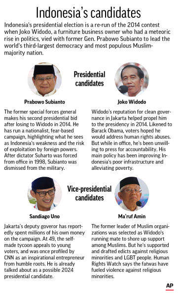 Chart compares Indonesia's presidential and vice-presidential candidates; 2c x 6 inches; 96.3 mm x 152 mm;