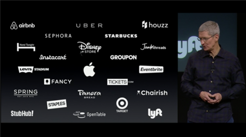 Tim Cook with logos of Apple Pay participating retailers