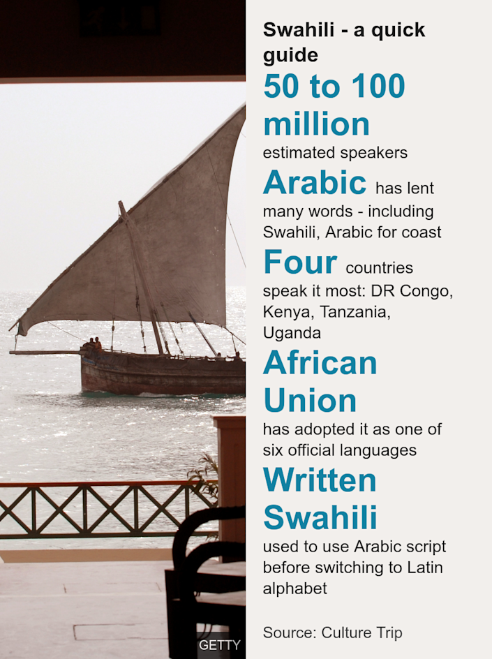 Swahili - a quick guide. [ 50 to 100 million estimated speakers ],[ Arabic has lent many words - including Swahili, Arabic for coast ],[ Four countries speak it most: DR Congo, Kenya, Tanzania, Uganda ],[ African Union has adopted it as one of six official languages ],[ Written Swahili used to use Arabic script before switching to Latin alphabet ], Source: Source: Culture Trip, Image: Dhow