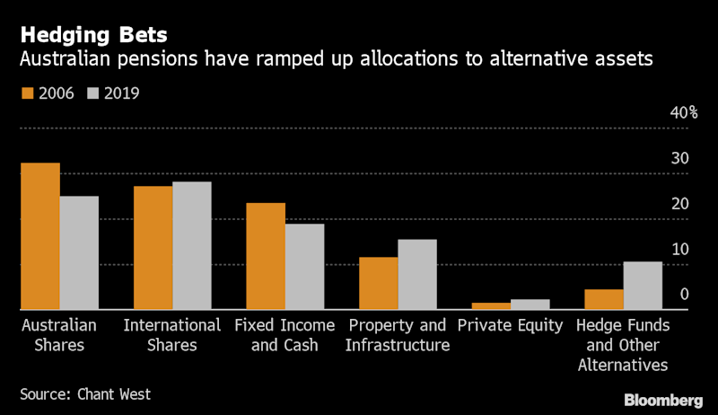 One Global Investment Bank Has Cracked Australia's Wealth Industry