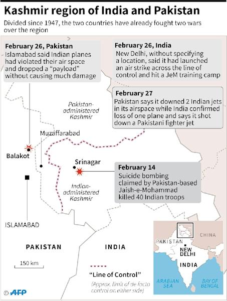 Map showing the Kashmir region of India and Pakistan where Pakistan said it downed two Indian jets in its airspace while India confirmed the loss of one of its planes and said it had shot down a Pakistani fighter jet. (AFP Photo/AFP )