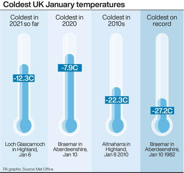 PA infographic showing coldest UK January temperatures