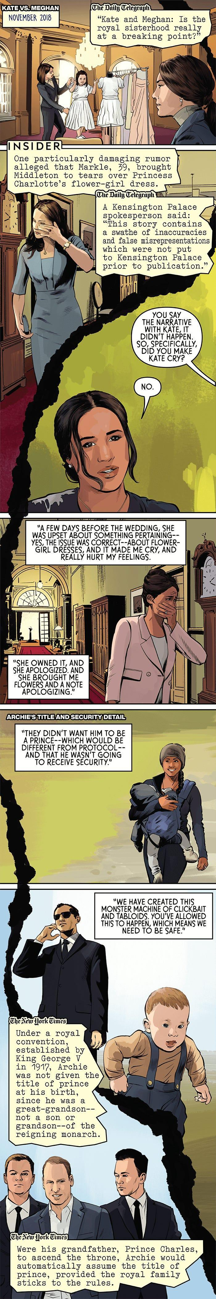 Page two of the story. The rumor that Meghan made Kate cry is shown, followed by the revelation on Oprah that Meghan contends it was actually the other way around.