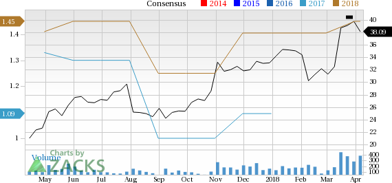 Allied Motion Technologies (AMOT) seems well-positioned for future earnings growth and it is seeing rising earnings estimates as well, coupled with a solid Zacks Rank.