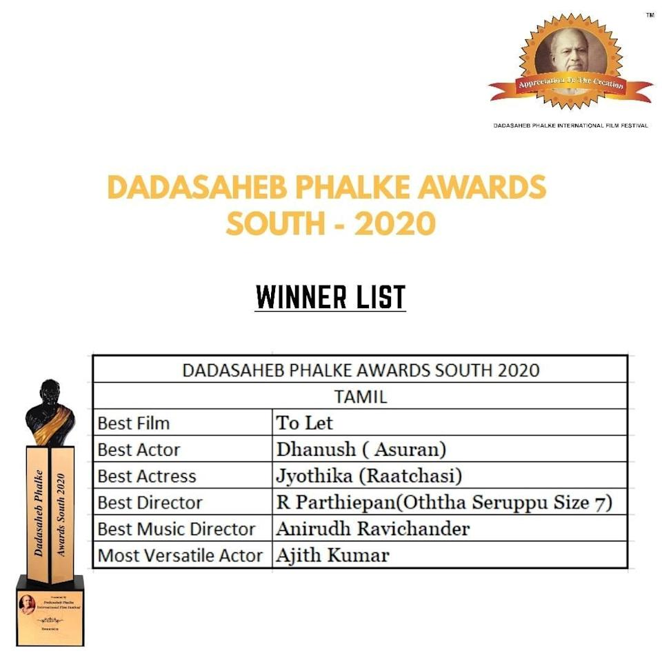 "Image may contain: 1 person, text that says 'Apprecianon 5plThe ereation DADASAHEB PHALKE AWARDS SOUTH- 2020 WINNER LIST Best Film 1 ""a 20 DADASAHEB PHALKE AWARDS SOUTH 2020 TAMIL To Let Best Actor Dhanush Asuran) Best Actress Jyothika (Raatchasi) Best Director R Parthiepan( Seruppu Size 7) Best Music Director Anirudh Ravichander Most Versatile Actor Ajith Kumar e'"