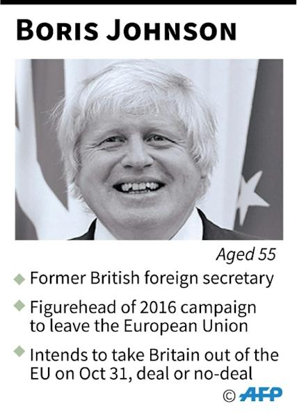 Mini-profile of Boris Johnson (AFP Photo/Gillian HANDYSIDE)