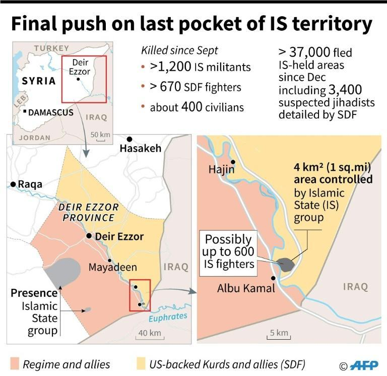 Map showing territorial control in eastern Syria as US-backed Kurdish forces continue the final offensive on the last pocket of territory held by the Islamic State group