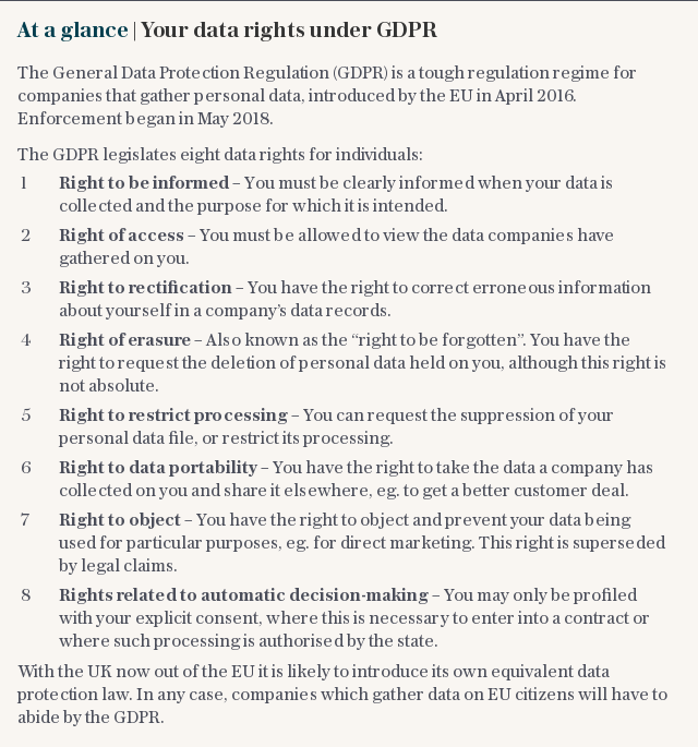 At a glance   Your data rights under GDPR