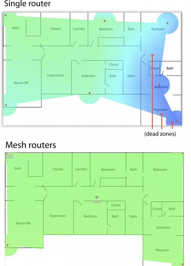 """Here's the """"heat map,"""" before and after installing mesh routers. Green is good."""