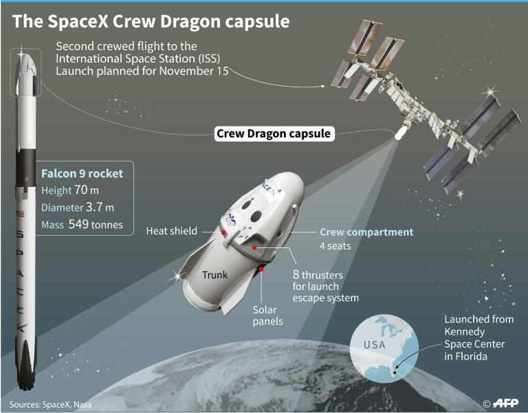 The SpaceX Crew Dragon capsule