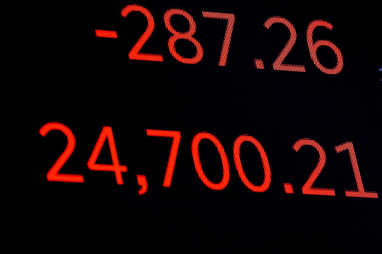 FILE PHOTO: A screen displays the Dow Jones Industrial Average after the closing bell on the floor of the New York Stock Exchange (NYSE) in New York, U.S., June 19, 2018. REUTERS/Brendan McDermid/File Photo
