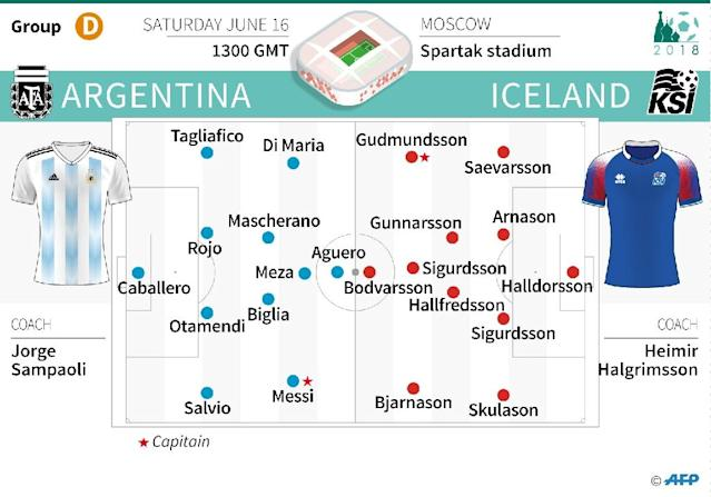 Probable teams for the Argentina-Iceland match. (AFP Photo/Laurence SAUBADU)