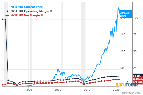 5 Predictable Stocks With a Margin of Safety