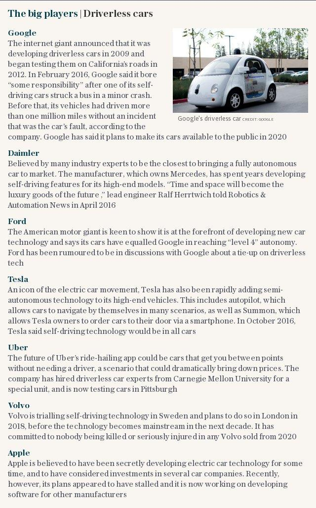 The big players | Driverless cars