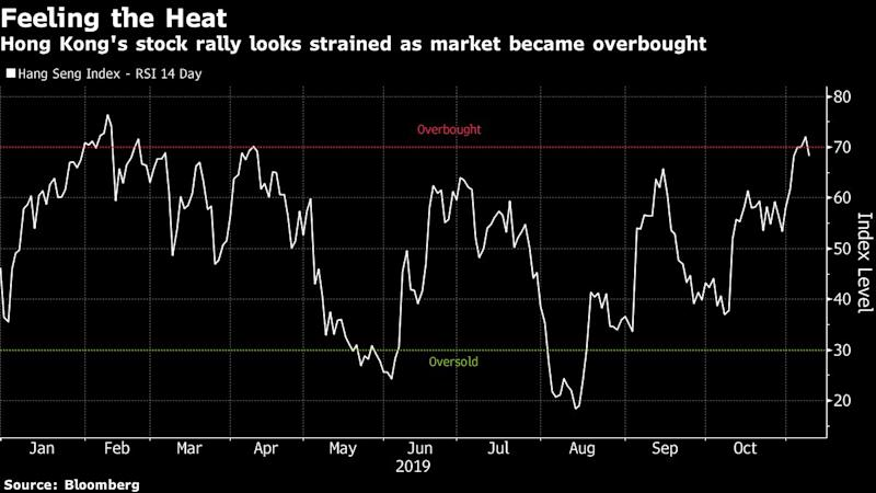 China-U.S. trade uncertainty weighs on global stocks