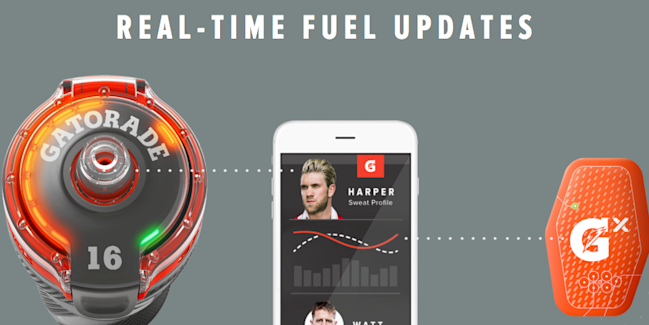 Gatorade Is Developing A Smart Cap That Keeps Track Of Hydration