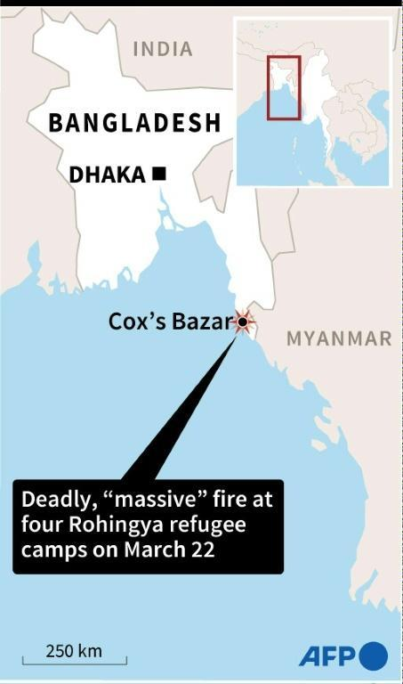 Deadly fire at Rohingya refugee camps