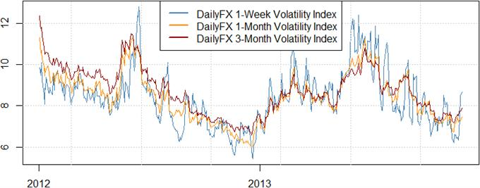 forex_trading_strategy_favors_selling_JPY_body_Picture_1.png, Japanese Yen Remains Our Top Forex Trade in the Week Ahead
