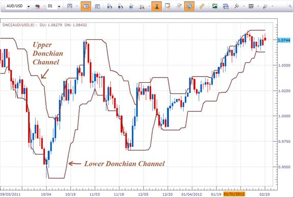 How_to_trade_forex_in_your_spare_time_body_pict0000.png, How to Trade Forex in Your Spare Time