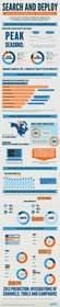Optify Benchmark Report: Google Dominates the B2B Search Market and Twitter Outperforms Facebook
