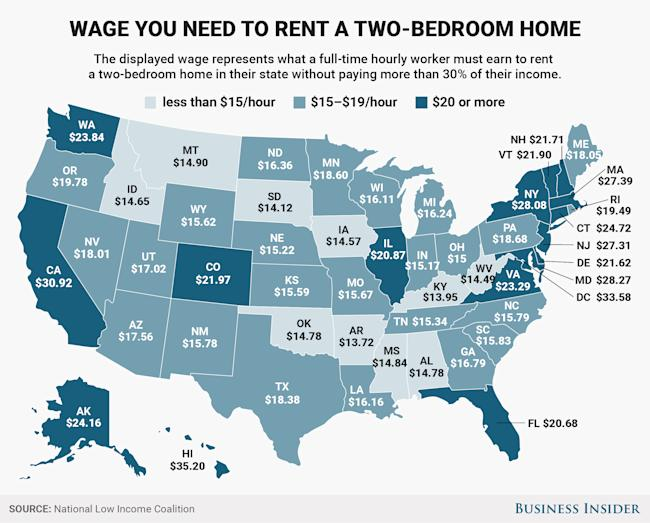 BI Graphics_Wages for 2 bedroom