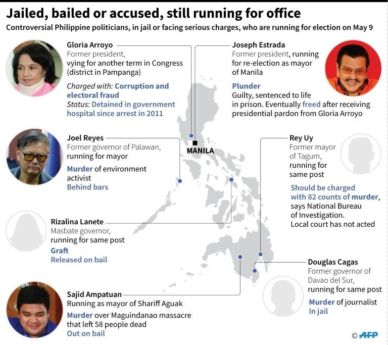 Graphic on politicians in jail or facing serious charges who are running in the May 9 elections in the Philippines