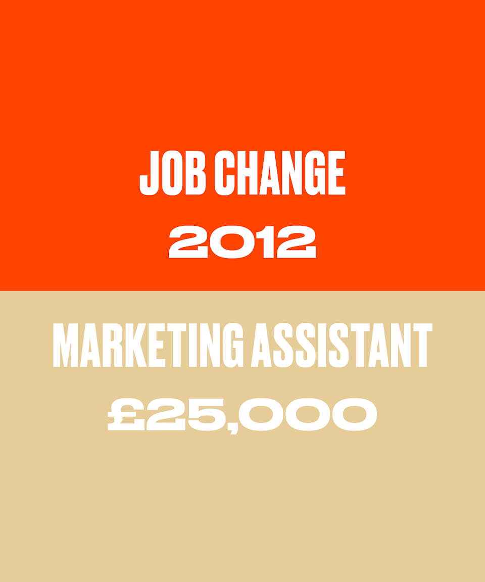In 2012 I took a new job as a marketing assistant. My first job out of uni had exposed me to lots of different areas of business and marketing was something I was interested in and had an aptitude for – particularly content creation. So when an opportunity came up, I jumped at it. My manager, when making me the offer, asked me what salary I wanted. The job involved relocating so I did a bit of research on rent costs in the area and how much I'd need to run a car and went back with £28,000, but I really had no idea if that was fair. I was eventually offered £25,000, which turned out to be more than enough. And I never bothered buying a car!