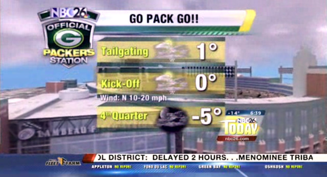 packers weather