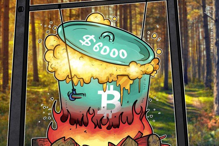 Bitcoin Breaks $6,000, US Stock Index Futures See Lower Open