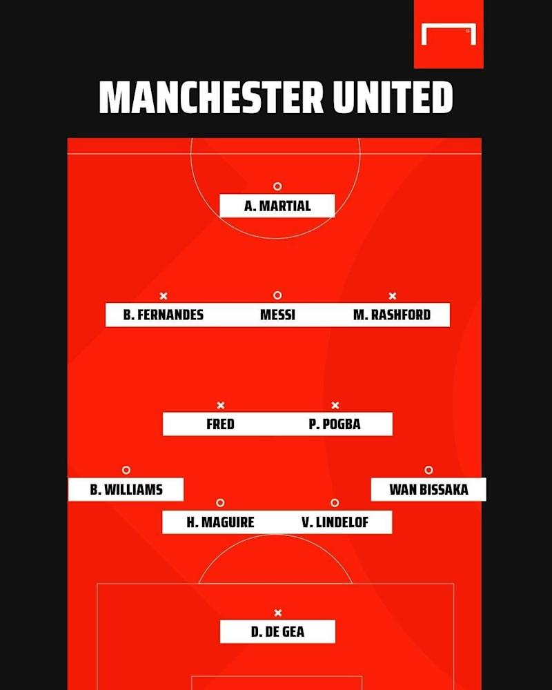Messi XI Manchester United