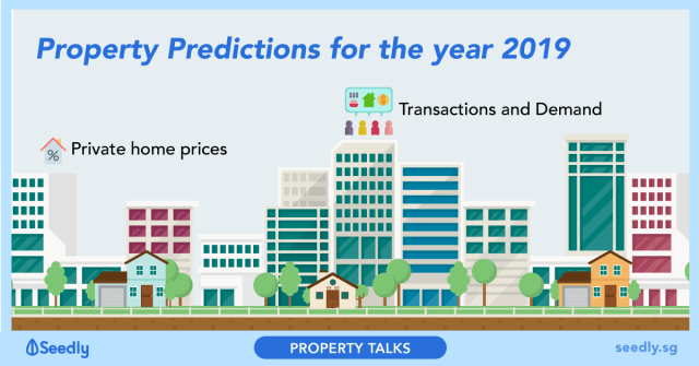 Property Predictions For 2019: Private Home Prices and Transactions
